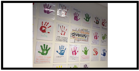 Diversity Wall Supporting Image